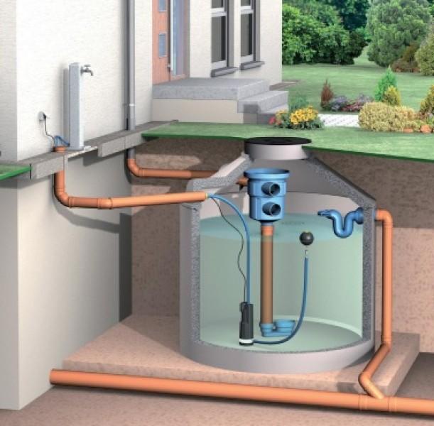 rententionsfilter xl dn 150 zisternenfilter filter f r regenwasser faktor technik. Black Bedroom Furniture Sets. Home Design Ideas